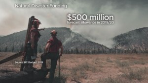 More money in B.C. budget for wildfire response as natural disaster costs soar