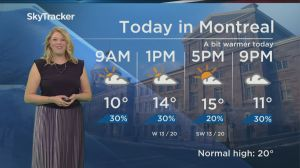 Global News Morning weather forecast: Wednesday May 15, 2019