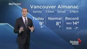 BC Evening Weather Forecast: Feb 8