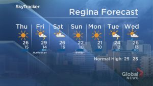 Global Regina Weather, July 11