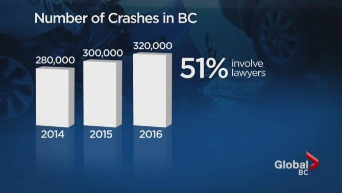 B C  government to bring in caps on pain and suffering ICBC payouts