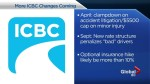 Baldrey on the New Year of ICBC