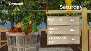 Saskatoon weather outlook: cool fall forecast!
