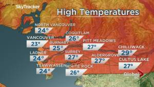 B.C. evening weather forecast: Aug 3