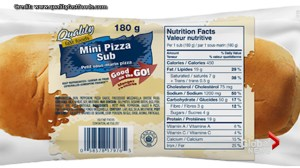 Listeria contamination in sandwiches leads to recall in Canada