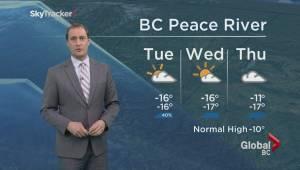 BC Evening Weather Forecast: Jan 18