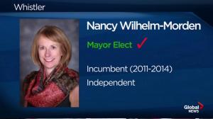 BC Civic Election: Nancy Wilhelm-Morden declared the winner in Whistler