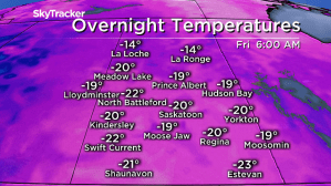 Saskatoon weather outlook: coldest air in 7 months returns