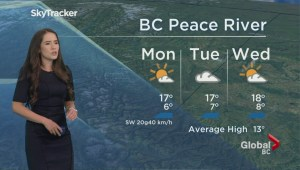BC Evening Weather Forecast: Sep 24
