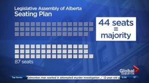 Alberta election: Unpacking the path to power