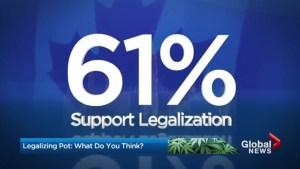 How do Canadians feel about pot legislation?