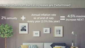 Possible changes to B.C. rent hikes
