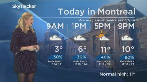 Global News Morning weather forecast: Friday April 12, 2019