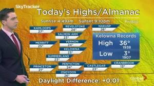 Kelowna Weather Forecast: June 21