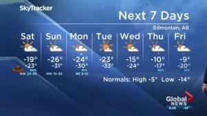 Global Edmonton weather forecast: Feb. 1