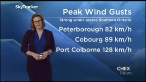 Winds tapering off tonight, risk of frostbite