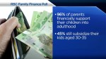 More parents dipping into savings to support adult children: poll