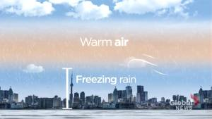 Breaking down the difference between freezing rain, sleet