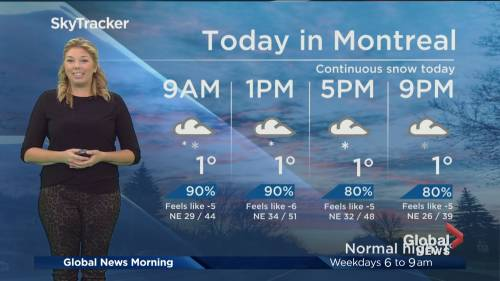 global news morning weather forecast tuesday november 27 watch