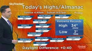 Kelowna Weather Forecast: June 14