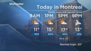 Global News Morning weather forecast: Thursday May 16, 2019