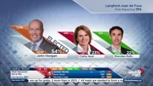 BC Election: John Horgan declared winner in Langford-Juan de Fuca