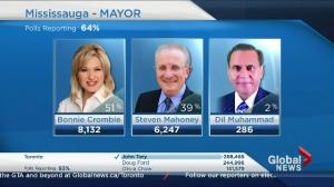 Ontario Civic Election: Crombie wins in Mississauga
