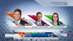 BC Election: David Eby declared winner for Vancouver-Point Grey