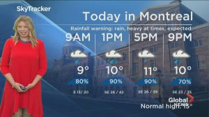 Global News Morning weather forecast: Friday April 26, 2019