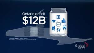 Taking a look at Ontario's deficit and debt (01:42)