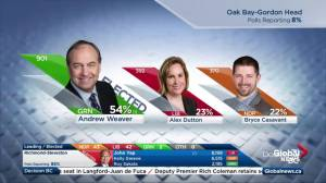BC election: Andrew Weaver elected in Oak Bay-Gordon Head