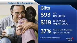 What Canadians are spending on dad this year