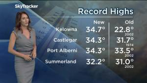 B.C. evening weather forecast: Jun 13