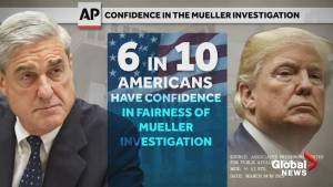 Pending release of Mueller report has Washington on edge