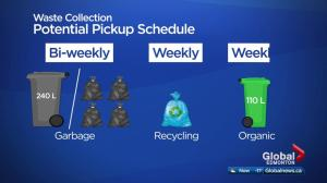 New Edmonton waste management program
