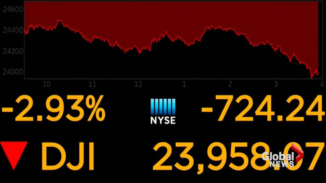 U.S. stocks plummet to worst day in six weeks after Trump tariffs