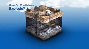 How do coal mines explode?