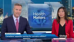 Canadians' appetite waning for cannabis edibles? (00:33)