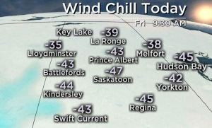 Saskatoon weather outlook: -50 wind chills finally slide out