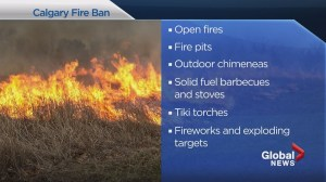Fire ban remains in place for Calgary