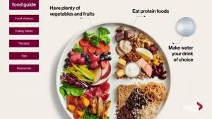 Canada's Food Guide: High Awareness, little relevance