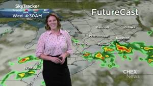 Heat, humidity and thunderstorm risk continues this week