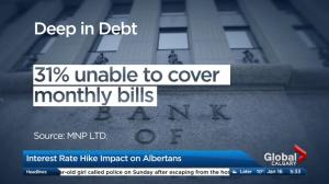 Canadians fear bankruptcy if interest rates rise much more: poll