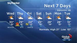 Global Edmonton weather forecast: June 19