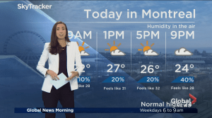 Global News Morning weather forecast: Tuesday, August 21