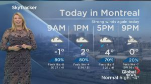 Global News Morning weather forecast: Friday, February 15