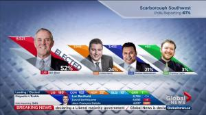 Federal Election 2015: Liberal star candidates Bill Blair, Andrew Leslie win Ontario seats