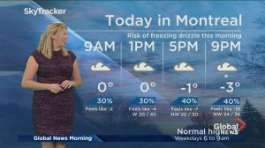 Global News Morning weather forecast: Monday, December 17