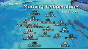Saskatoon weather outlook: -20 wind chills behind a winter blast