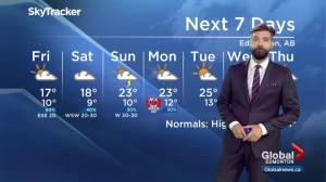Global Edmonton weather forecast: June 27